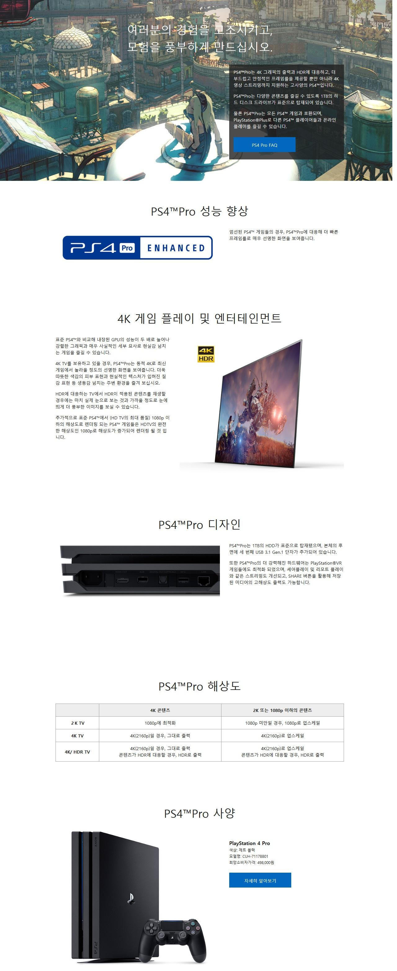 PS4 Pro PlayStation.jpg